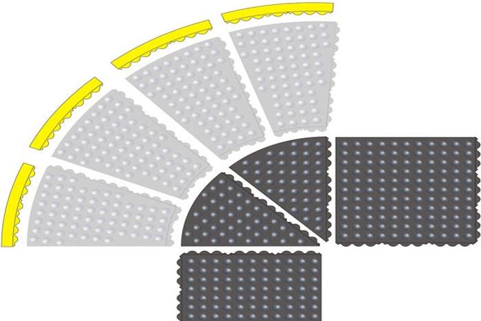 Skywalker HD™ i-Curve und o-Curve Zubehör für Ecken und Kurven